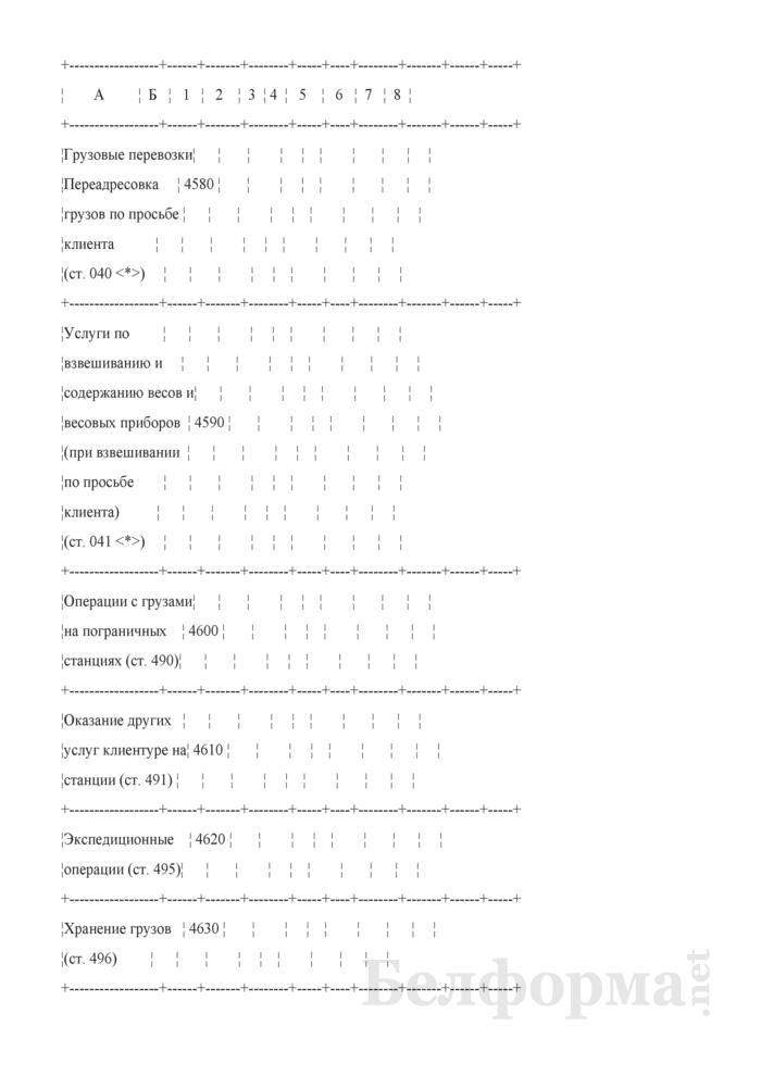 Отчет по основным показателям производственно-финансовой деятельности организаций Белорусской железной дороги (по видам деятельности) (Форма № 69-жел (квартальная)). Страница 72