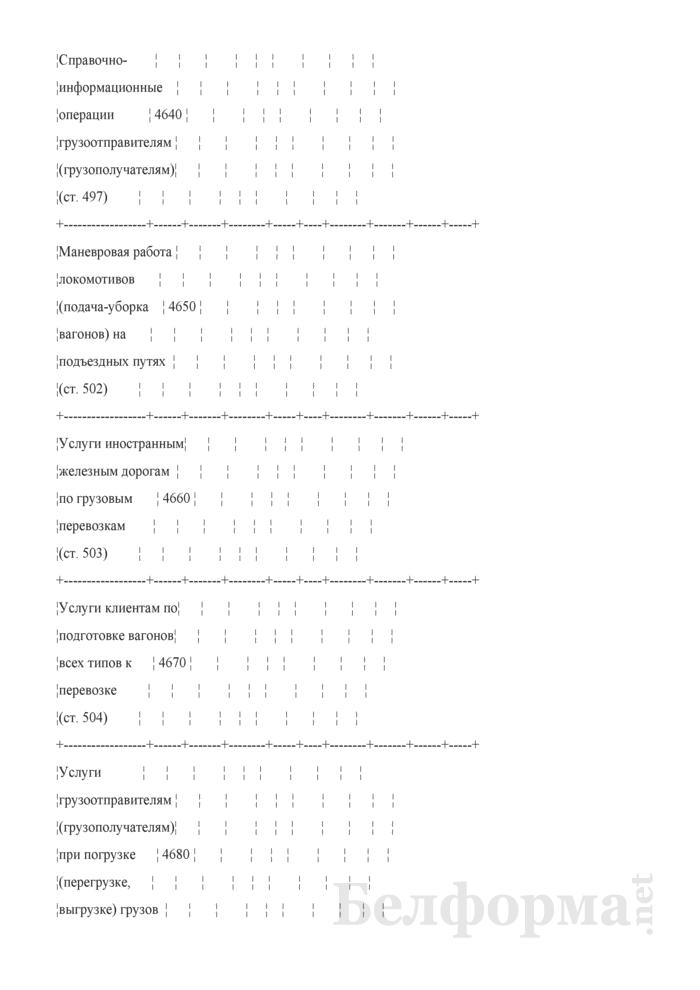 Отчет по основным показателям производственно-финансовой деятельности организаций Белорусской железной дороги (по видам деятельности) (Форма № 69-жел (квартальная)). Страница 73