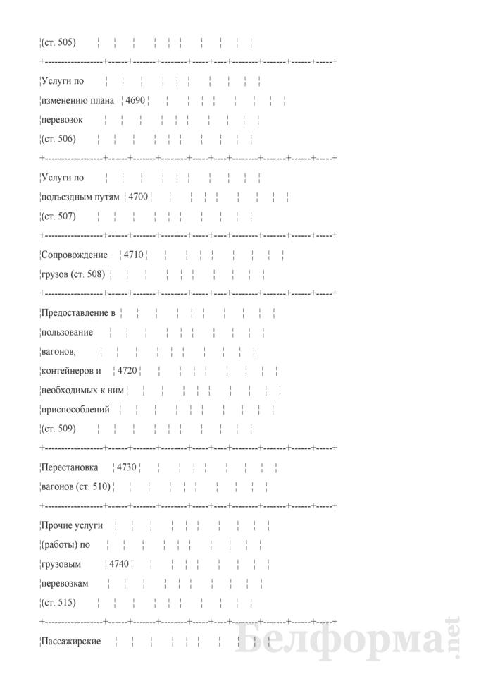 Отчет по основным показателям производственно-финансовой деятельности организаций Белорусской железной дороги (по видам деятельности) (Форма № 69-жел (квартальная)). Страница 74