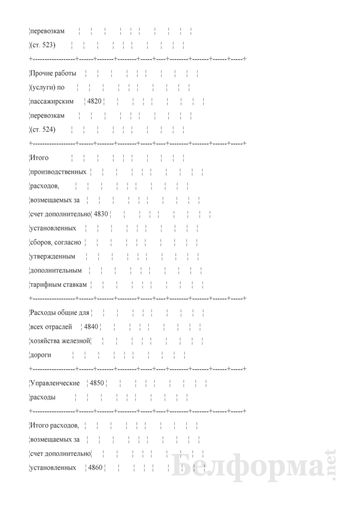 Отчет по основным показателям производственно-финансовой деятельности организаций Белорусской железной дороги (по видам деятельности) (Форма № 69-жел (квартальная)). Страница 76