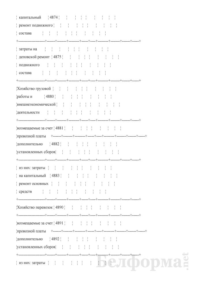 Отчет по основным показателям производственно-финансовой деятельности организаций Белорусской железной дороги (по видам деятельности) (Форма № 69-жел (квартальная)). Страница 78