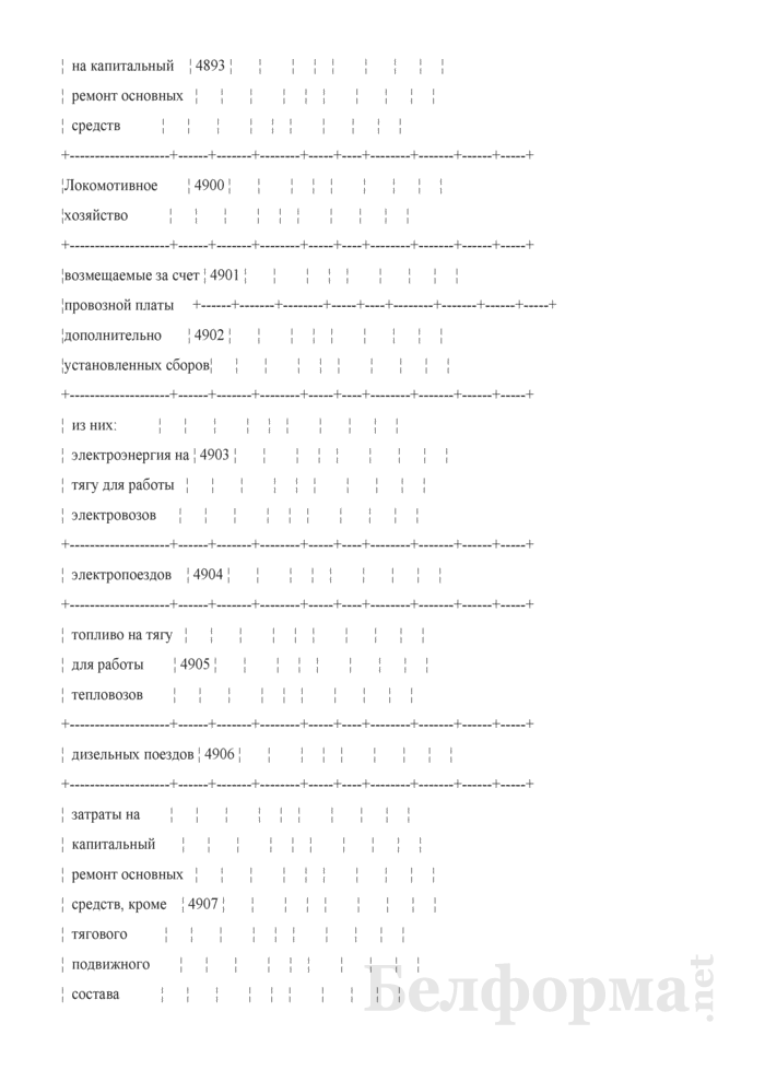 Отчет по основным показателям производственно-финансовой деятельности организаций Белорусской железной дороги (по видам деятельности) (Форма № 69-жел (квартальная)). Страница 79