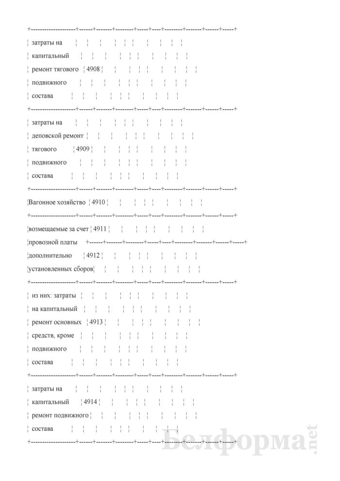 Отчет по основным показателям производственно-финансовой деятельности организаций Белорусской железной дороги (по видам деятельности) (Форма № 69-жел (квартальная)). Страница 80