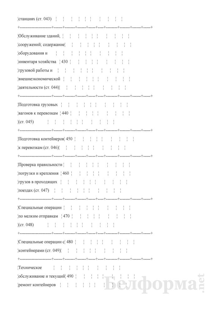 Отчет по основным показателям производственно-финансовой деятельности организаций Белорусской железной дороги (по видам деятельности) (Форма № 69-жел (квартальная)). Страница 9