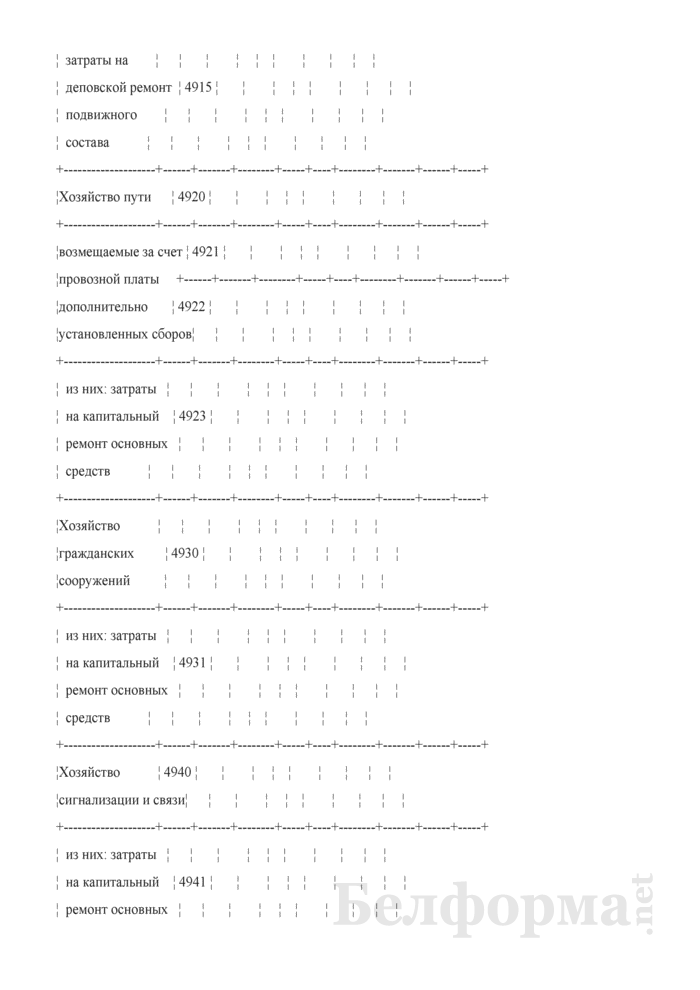 Отчет по основным показателям производственно-финансовой деятельности организаций Белорусской железной дороги (по видам деятельности) (Форма № 69-жел (квартальная)). Страница 81