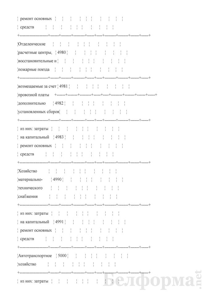 Отчет по основным показателям производственно-финансовой деятельности организаций Белорусской железной дороги (по видам деятельности) (Форма № 69-жел (квартальная)). Страница 83