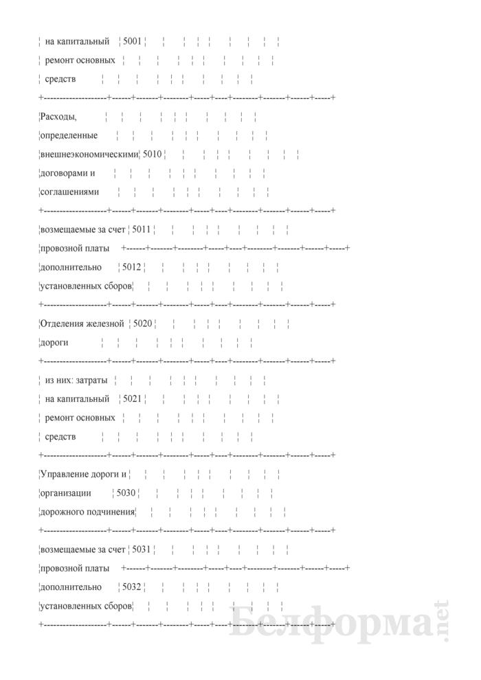 Отчет по основным показателям производственно-финансовой деятельности организаций Белорусской железной дороги (по видам деятельности) (Форма № 69-жел (квартальная)). Страница 84
