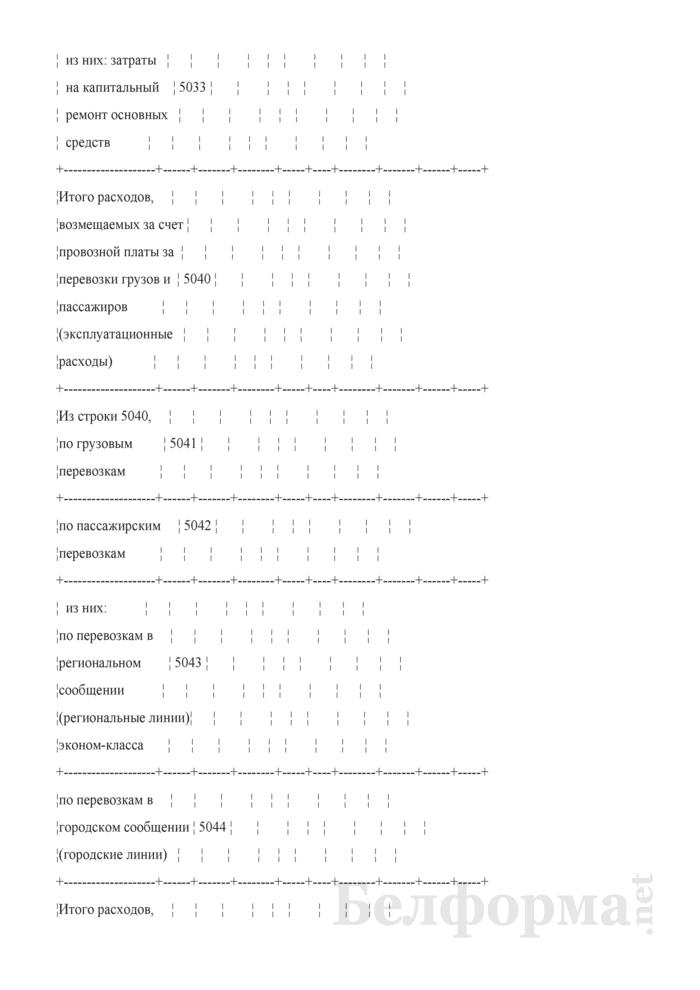 Отчет по основным показателям производственно-финансовой деятельности организаций Белорусской железной дороги (по видам деятельности) (Форма № 69-жел (квартальная)). Страница 85