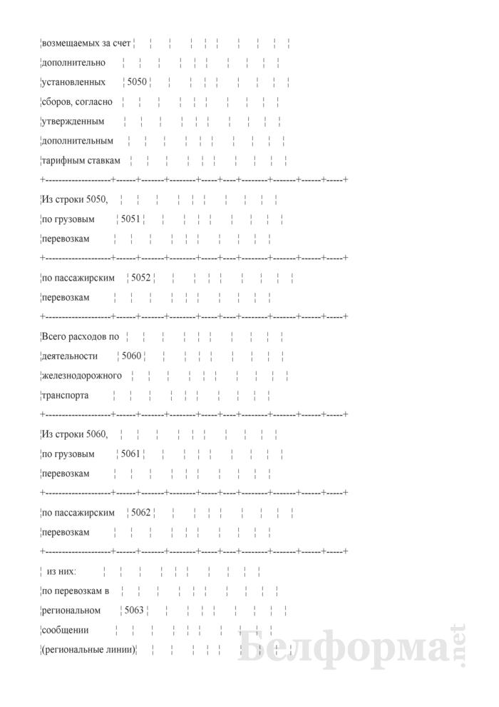 Отчет по основным показателям производственно-финансовой деятельности организаций Белорусской железной дороги (по видам деятельности) (Форма № 69-жел (квартальная)). Страница 86