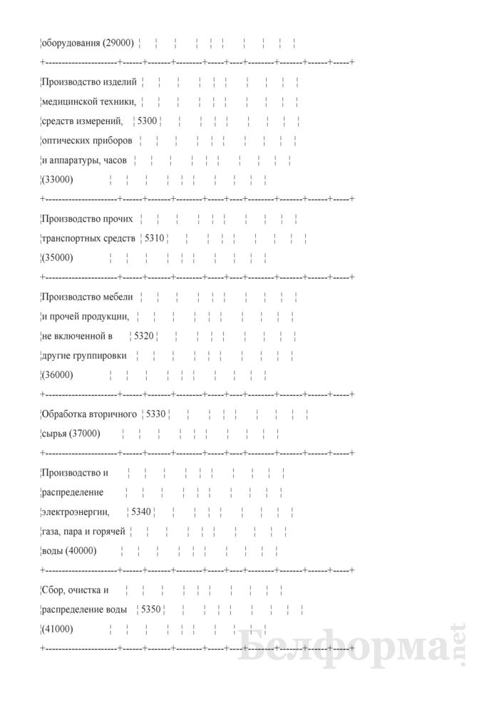Отчет по основным показателям производственно-финансовой деятельности организаций Белорусской железной дороги (по видам деятельности) (Форма № 69-жел (квартальная)). Страница 89