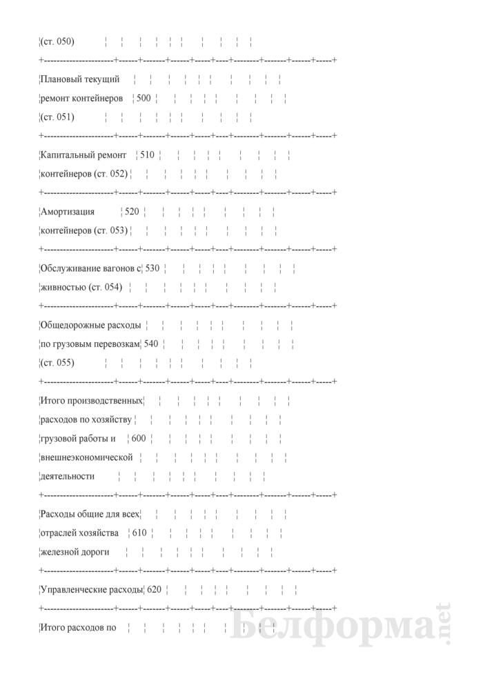 Отчет по основным показателям производственно-финансовой деятельности организаций Белорусской железной дороги (по видам деятельности) (Форма № 69-жел (квартальная)). Страница 10