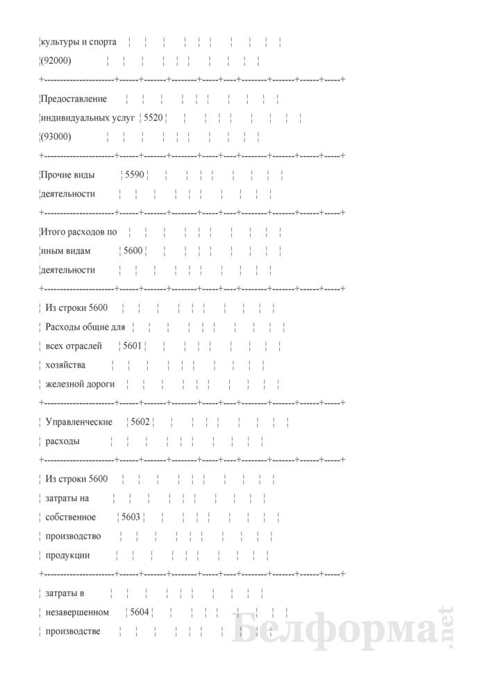 Отчет по основным показателям производственно-финансовой деятельности организаций Белорусской железной дороги (по видам деятельности) (Форма № 69-жел (квартальная)). Страница 92