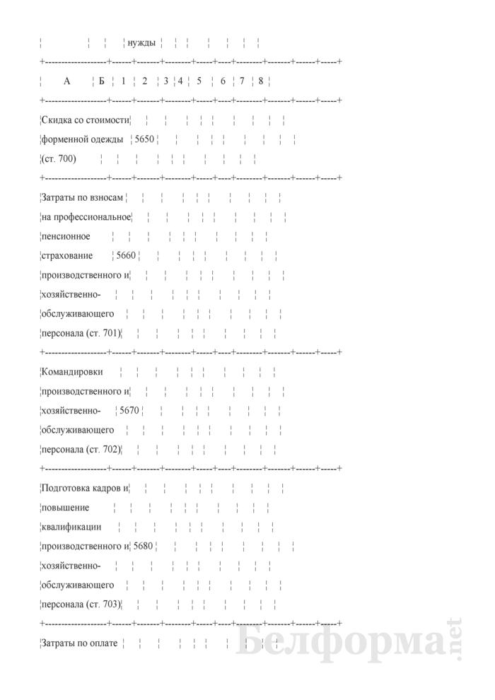 Отчет по основным показателям производственно-финансовой деятельности организаций Белорусской железной дороги (по видам деятельности) (Форма № 69-жел (квартальная)). Страница 95
