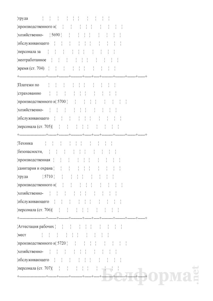 Отчет по основным показателям производственно-финансовой деятельности организаций Белорусской железной дороги (по видам деятельности) (Форма № 69-жел (квартальная)). Страница 96