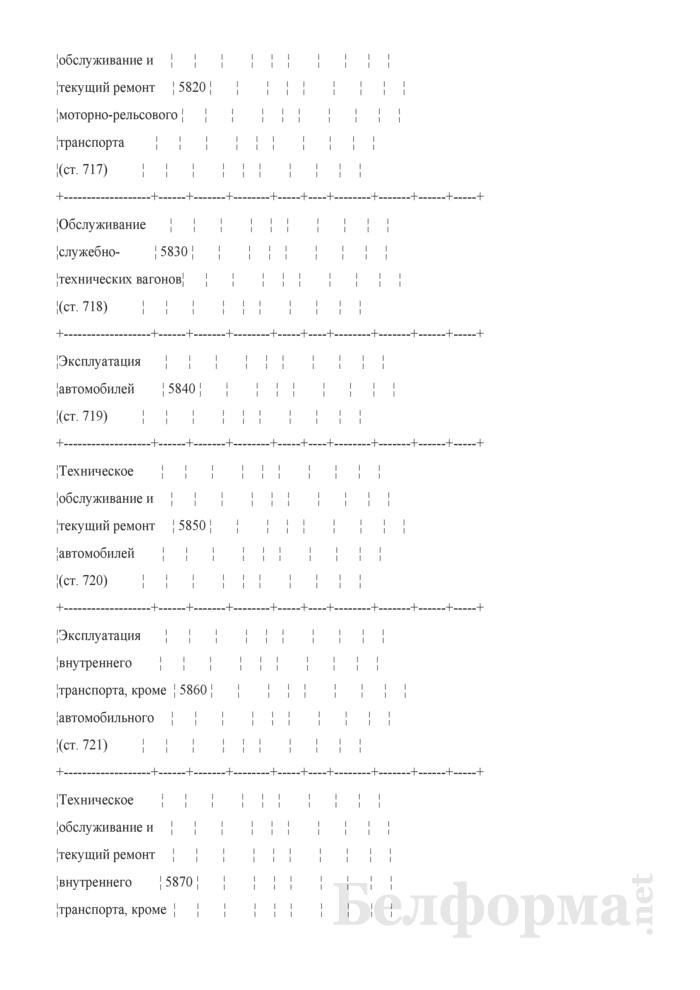 Отчет по основным показателям производственно-финансовой деятельности организаций Белорусской железной дороги (по видам деятельности) (Форма № 69-жел (квартальная)). Страница 99