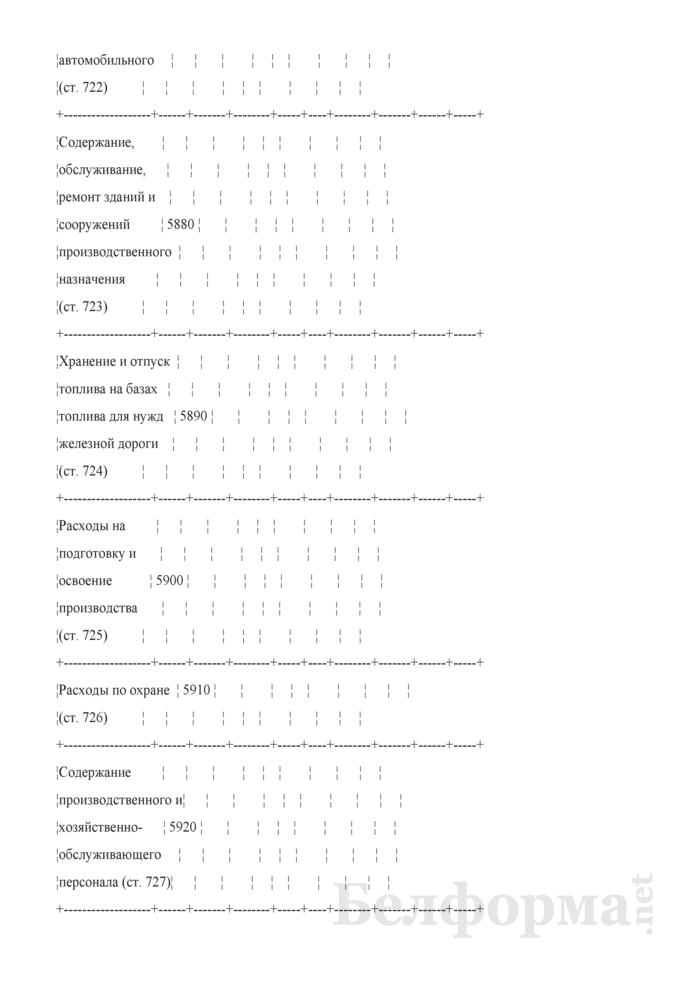 Отчет по основным показателям производственно-финансовой деятельности организаций Белорусской железной дороги (по видам деятельности) (Форма № 69-жел (квартальная)). Страница 100