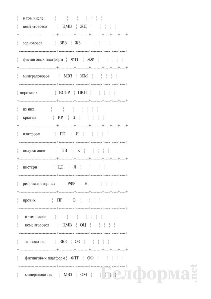 Приложение к отчету формы ДО-1 (отделение). Страница 2