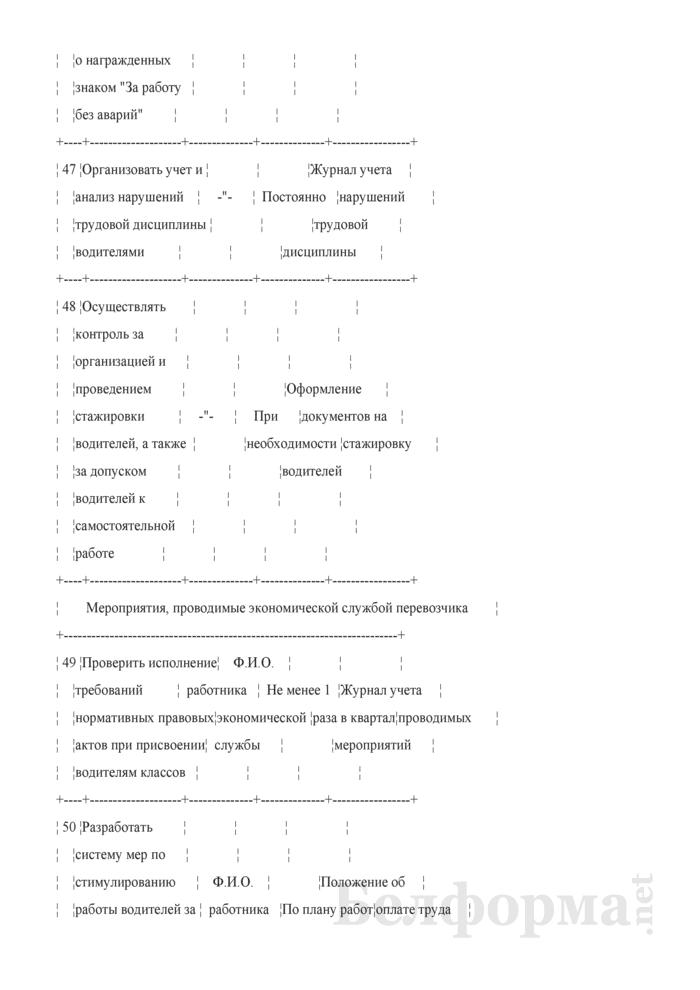 Примерный план работы перевозчика по предупреждению дорожно-транспортных происшествий. Страница 14