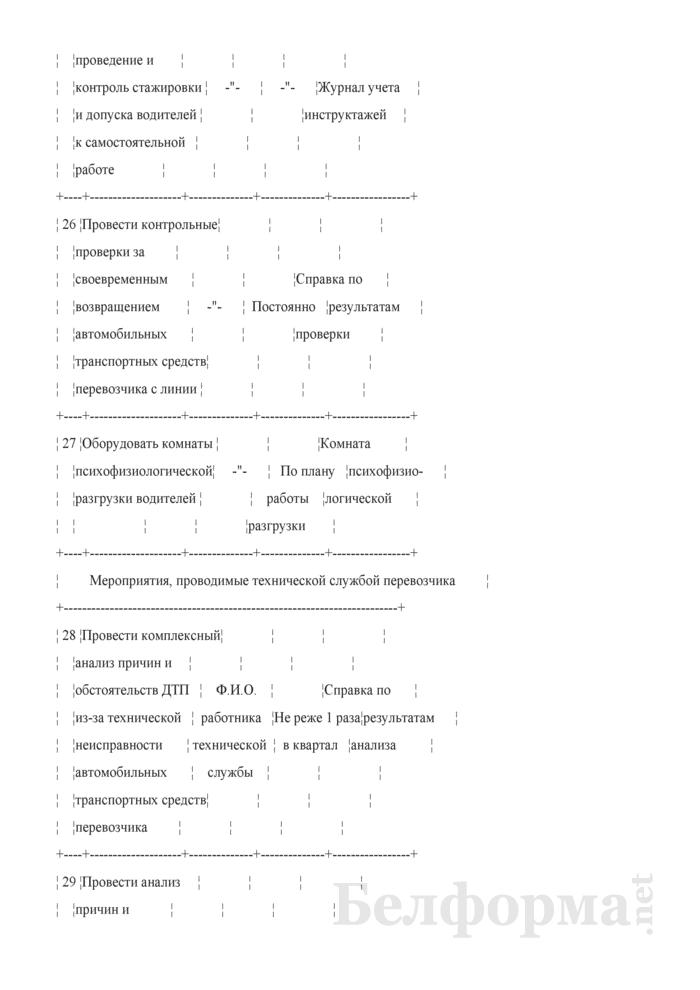 Примерный план работы перевозчика по предупреждению дорожно-транспортных происшествий. Страница 8