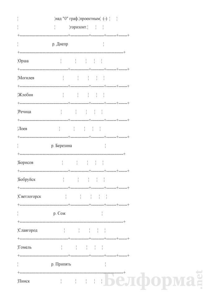 Сведения о состоянии внутренних водных путей Республики Беларусь. Страница 2