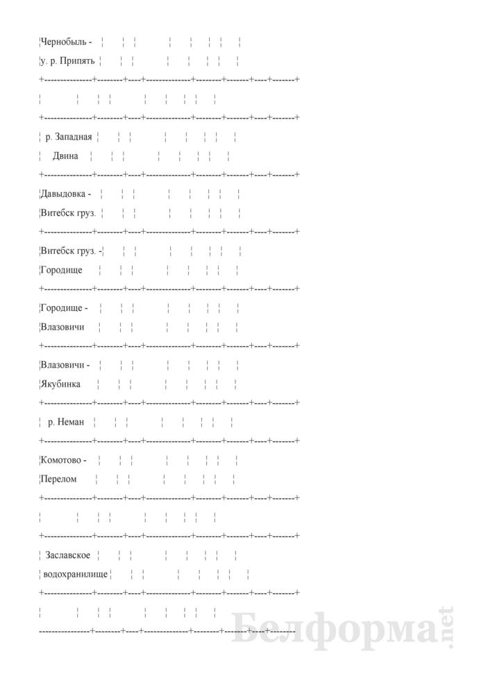 Сведения о состоянии внутренних водных путей Республики Беларусь. Страница 7