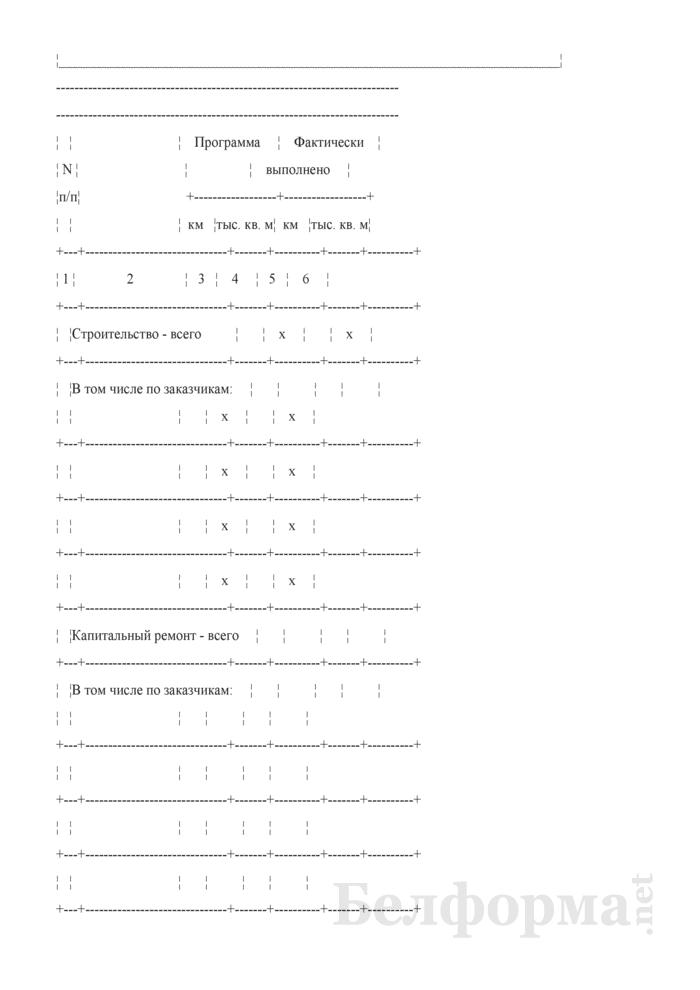 Сведения о вводе подрядными организациями республиканских автомобильных дорог (строительство, реконструкция, ремонт). Страница 2