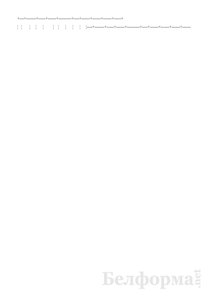 Сведения об автодорожных пунктах пропуска через государственную границу Республики Беларусь на автомобильных дорогах общего пользования. Страница 2
