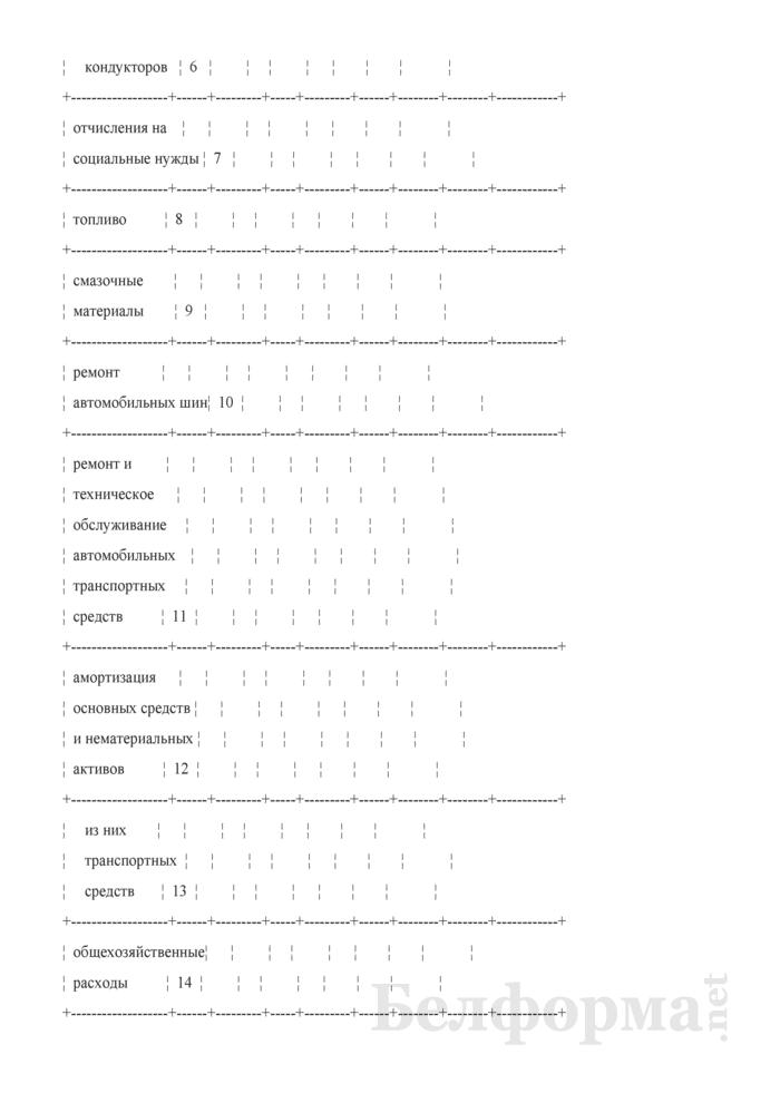 Сведения об отдельных финансовых показателях по видам перевозок. Страница 4