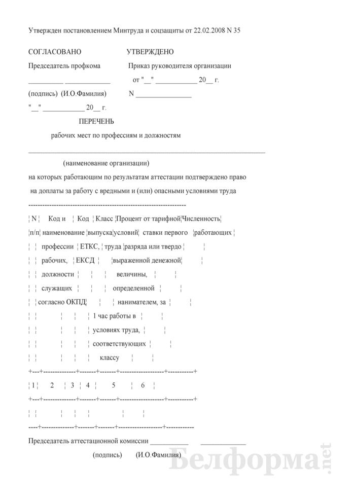 Перечень рабочих мест по профессиям и должностям, на которых работающим по результатам аттестации подтверждено право на доплаты за работу с вредными и (или) опасными условиями труда. Страница 1