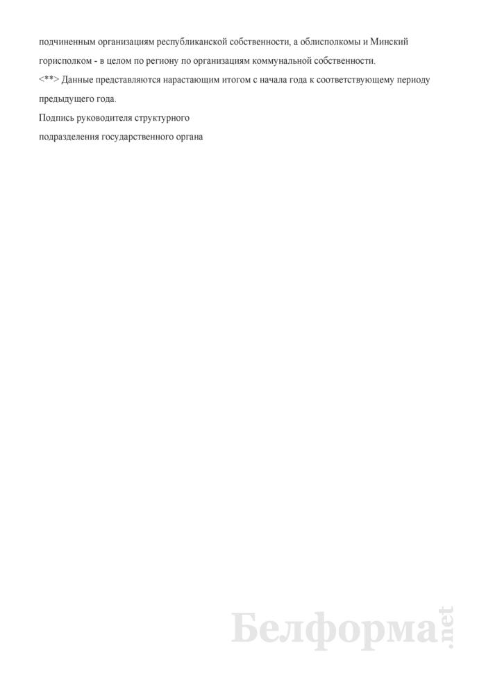 """Сведения о выполнении пункта 4 постановления Совета Министров Республики Беларусь от 27 декабря 2004 г. № 1651 """"О некоторых вопросах регулирования оплаты труда работников коммерческих организаций"""" (в среднем по отрасли, региону). Страница 2"""