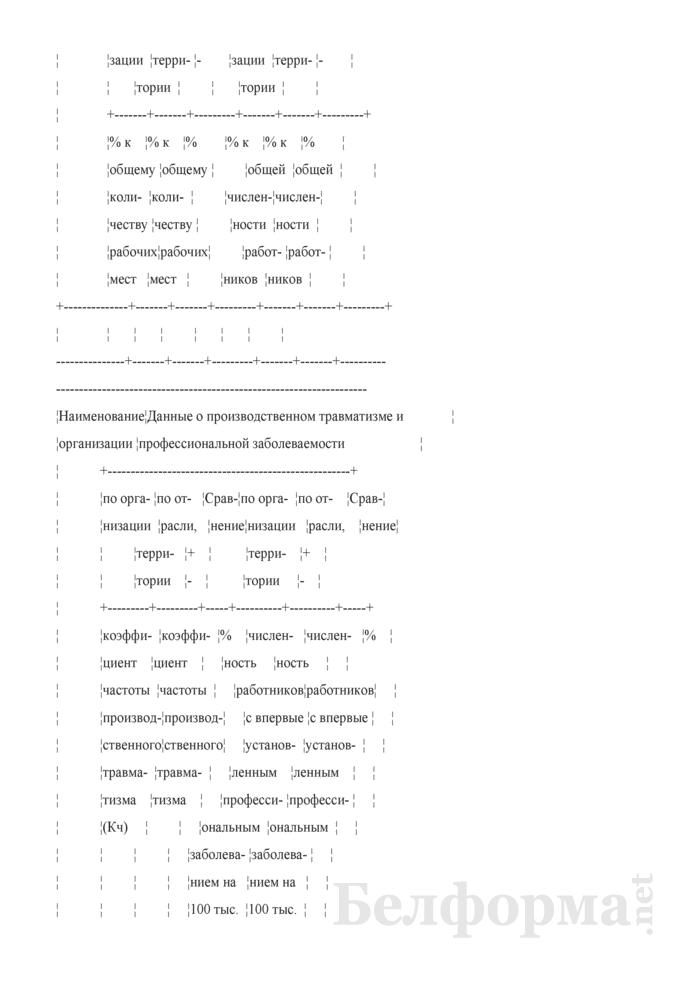 Анализ показателей, характеризующих состояние условий и охраны труда в организациях по сравнению с их средними значениями по отрасли, территории. Страница 2