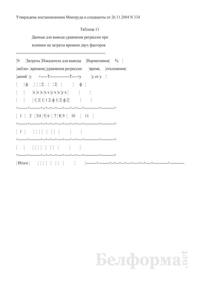 Данные для вывода уравнения регрессии при влиянии на затраты времени двух факторов. Таблица 11. Страница 1