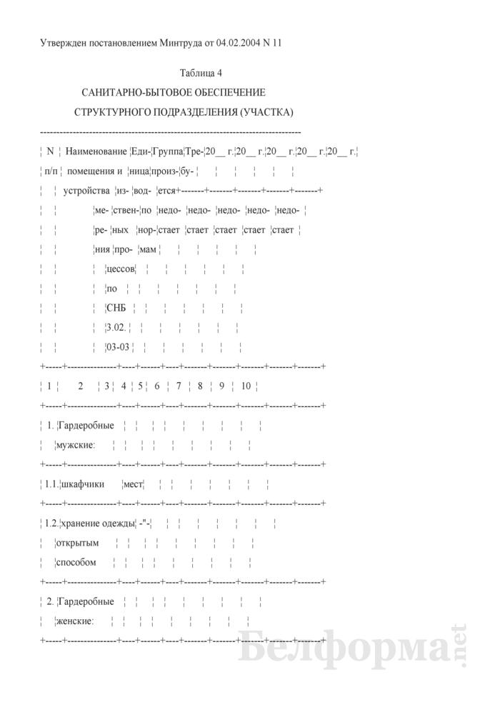 Санитарно-бытовое обеспечение структурного подразделения (участка). Страница 1