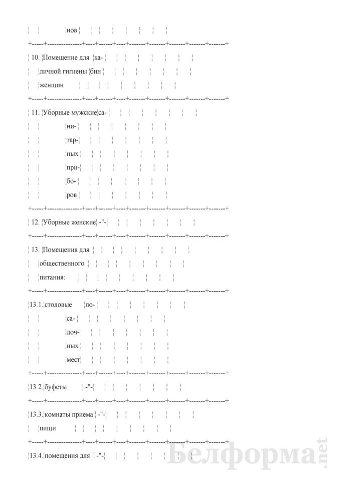 Санитарно-бытовое обеспечение структурного подразделения (участка). Страница 3