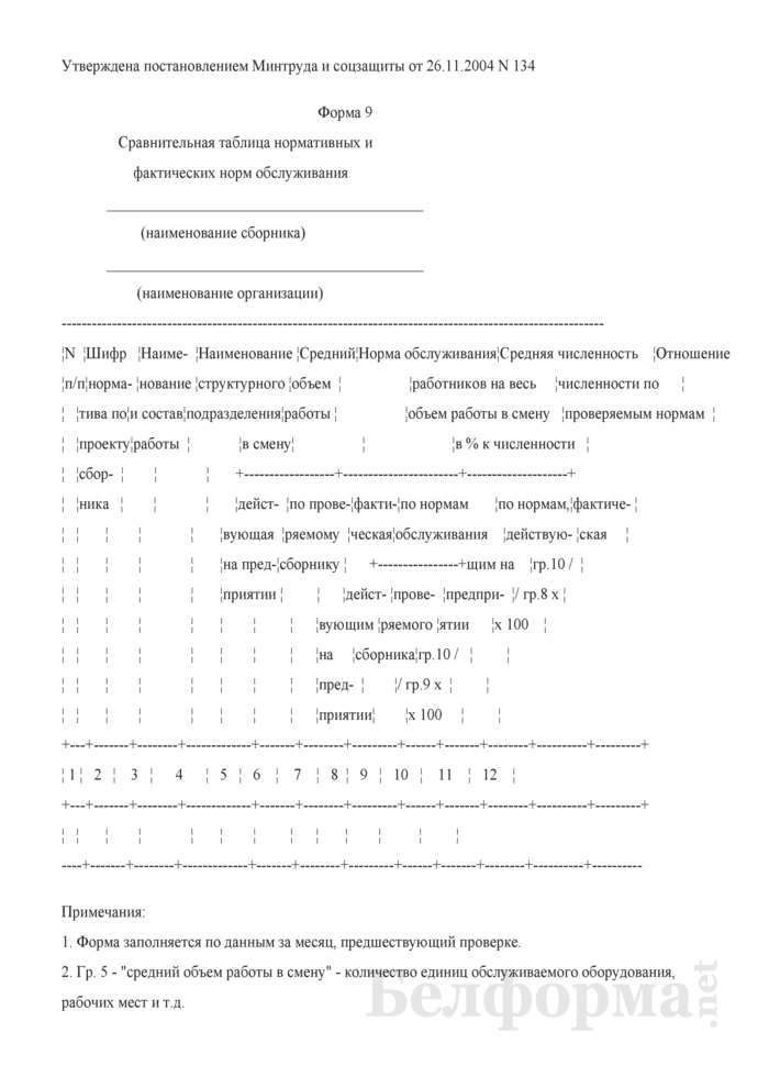 Сравнительная таблица нормативных и фактических норм обслуживания. Форма 9. Страница 1