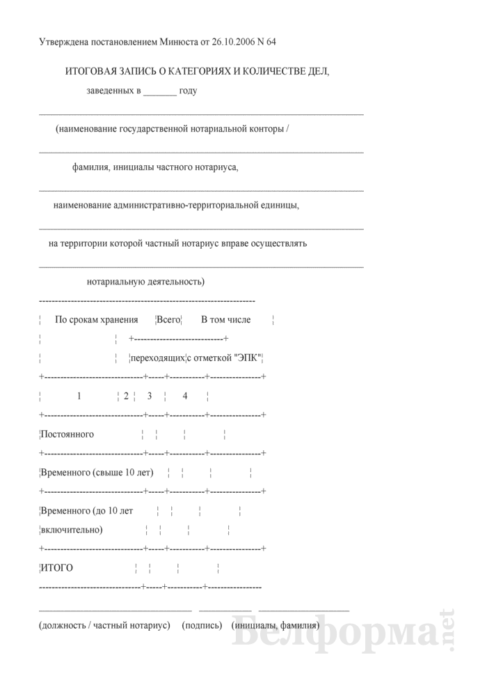 Итоговая запись о категориях и количестве дел. Страница 1