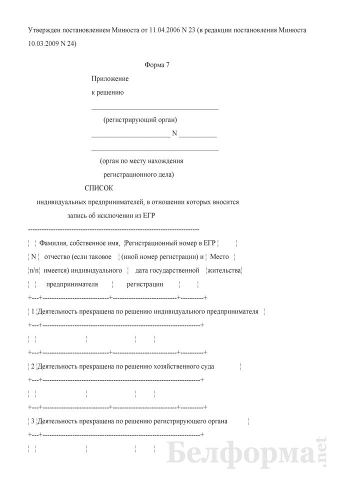 Список индивидуальных предпринимателей, в отношении которых вносится запись об исключении из ЕГР. Страница 1
