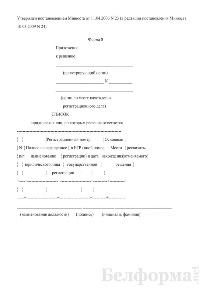 Список юридических лиц, по которым решение отменяется. Страница 1