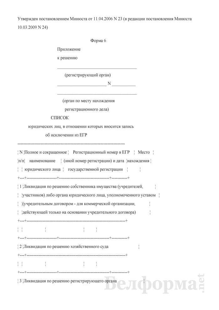 Список юридических лиц, в отношении которых вносится запись об исключении из ЕГР. Страница 1