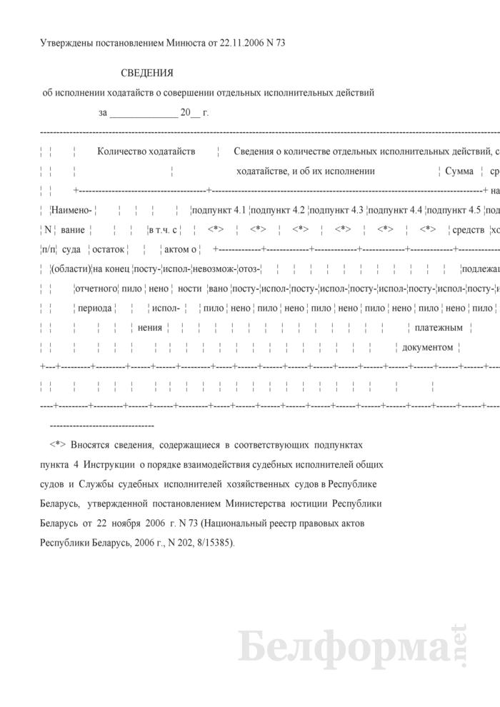 Сведения об исполнении ходатайств о совершении отдельных исполнительных действий. Страница 1
