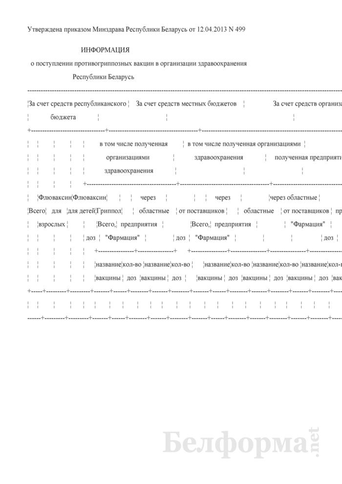 Информация о поступлении противогриппозных вакцин в организации здравоохранения Республики Беларусь. Страница 1