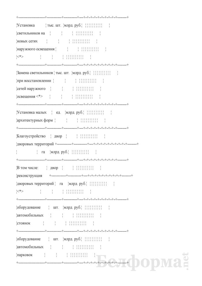 Отчет об объемах работ по благоустройству и санитарному содержанию населенных пунктов, выполненных организациями жилищно-коммунального хозяйства (квартальная). Страница 4
