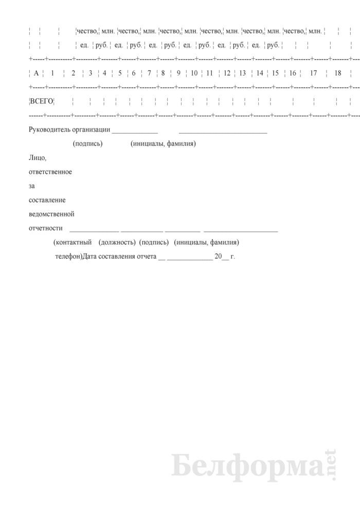 Сведения о состоянии расчетов населения за жилищно-коммунальные услуги и принятых мерах по снижению просроченной задолженности населения за жилищно-коммунальные услуги (месячная). Страница 5