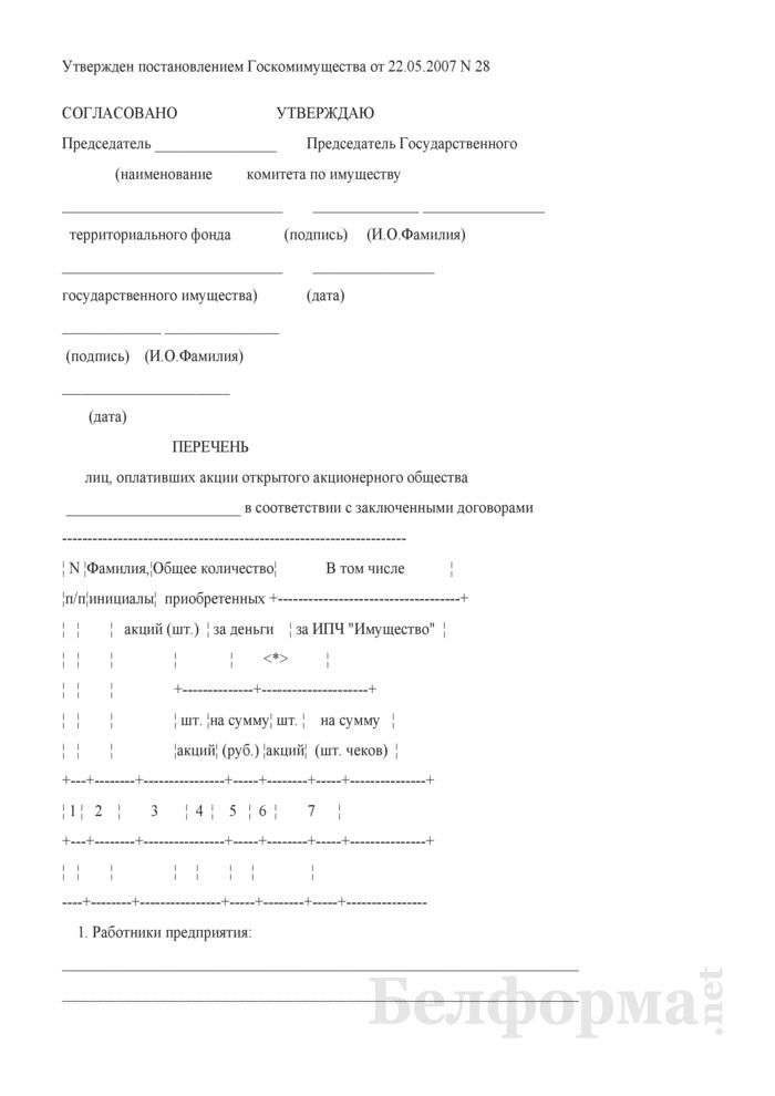 Перечень лиц, оплативших акции открытого акционерного общества в соответствии с заключенными договорами. Страница 1