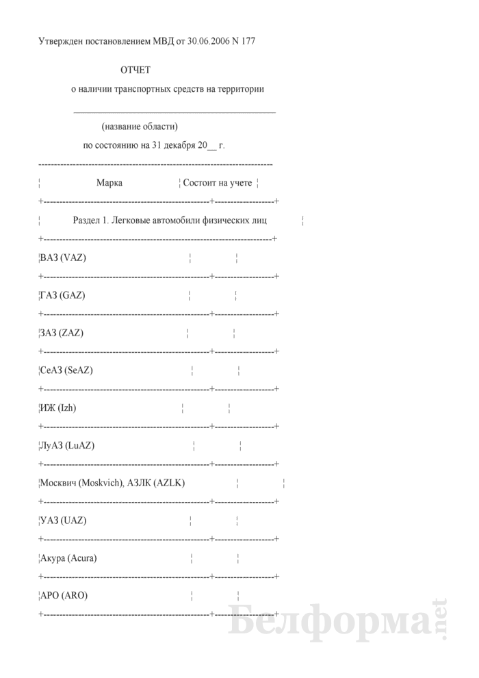 Отчет о наличии транспортных средств. Страница 1