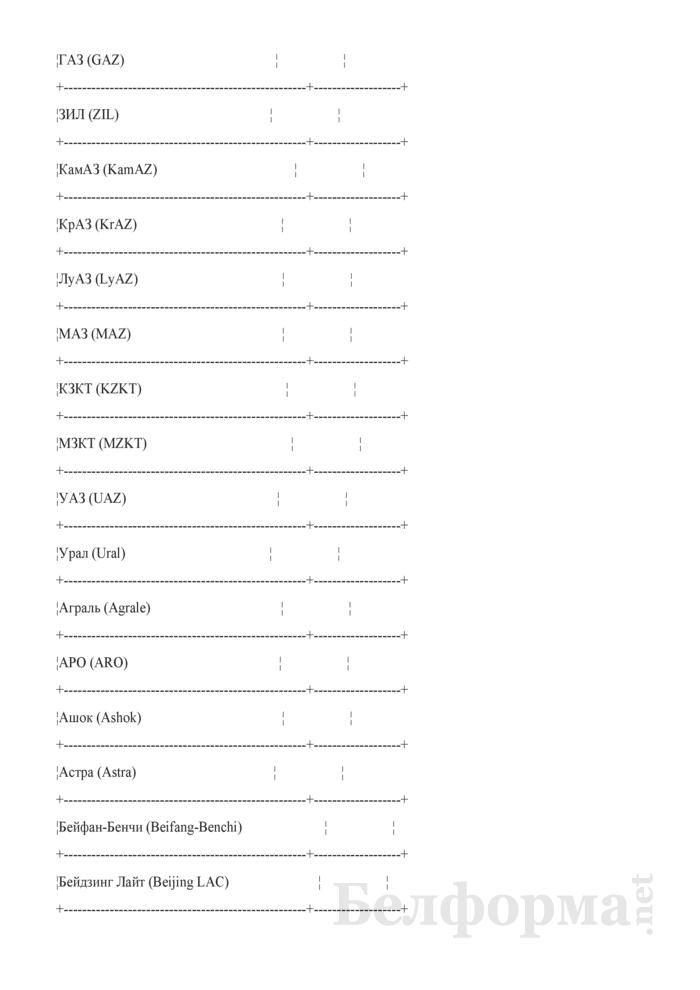 Отчет о наличии транспортных средств. Страница 26