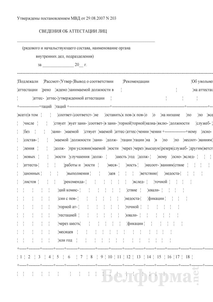 Сведения об аттестации лиц рядового и начальствующего состава органа внутренних дел. Страница 1