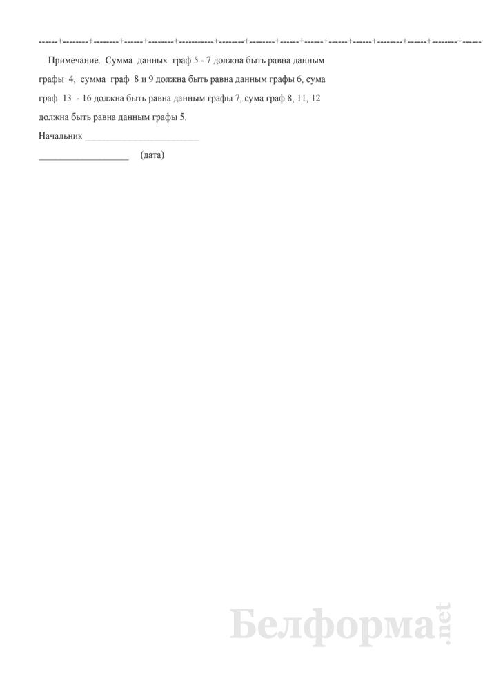 Сведения об аттестации лиц рядового и начальствующего состава органа внутренних дел. Страница 2