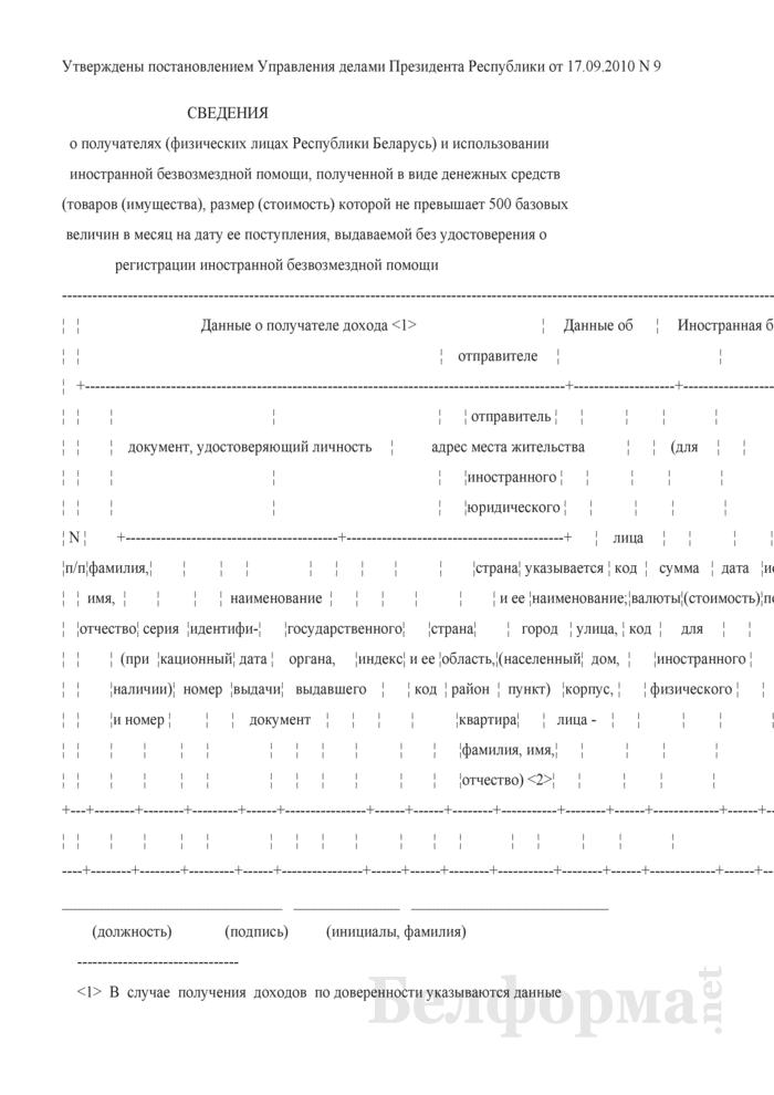 Сведения о получателях (физических лицах Республики Беларусь) и использовании иностранной безвозмездной помощи, полученной в виде денежных средств (товаров (имущества), размер (стоимость) которой не превышает 500 базовых величин в месяц на дату ее поступления, выдаваемой без удостоверения о регистрации иностранной безвозмездной помощи. Страница 1