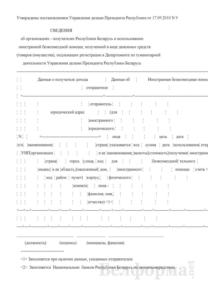 Сведения об организациях - получателях Республики Беларусь и использовании иностранной безвозмездной помощи, полученной в виде денежных средств (товаров (имущества), подлежащих регистрации в Департаменте по гуманитарной деятельности Управления делами Президента Республики Беларусь. Страница 1